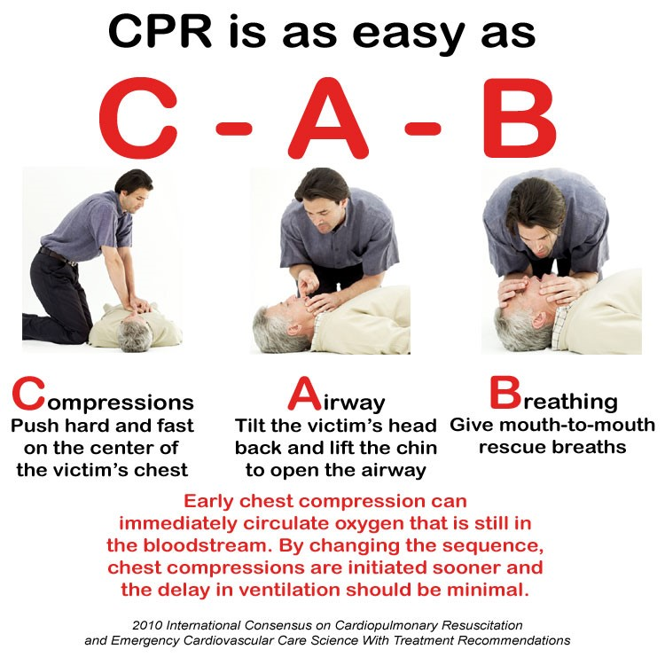 cpr-04